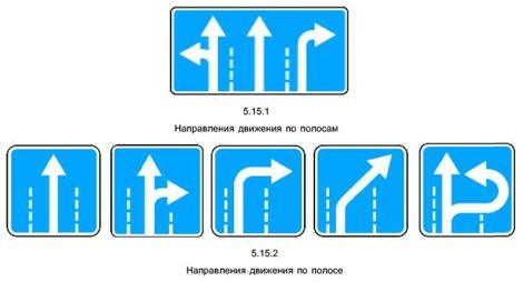 Направления движения по полосе