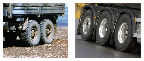 Тип тележки транспортного средства