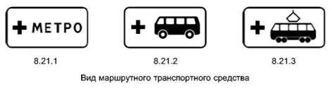 Вид маршрутного транспортного средства