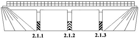 Разметка 2.1.1