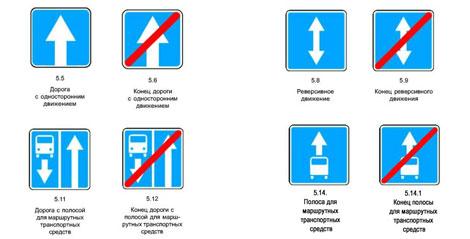 Отменяющие знаки